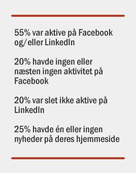 Virksomheder på sociale medier